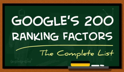 Google 200 Ranking Factors for websites
