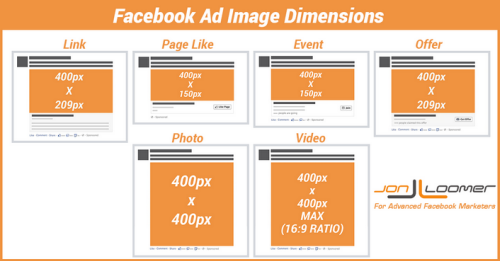 Afmetingen Facebook foto voor Ads en Links