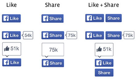 Nieuwe Facebook Like en Share Buttons