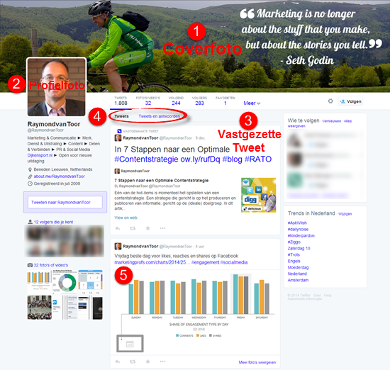 Nieuwe layout Twitter profiel Raymond van Toor