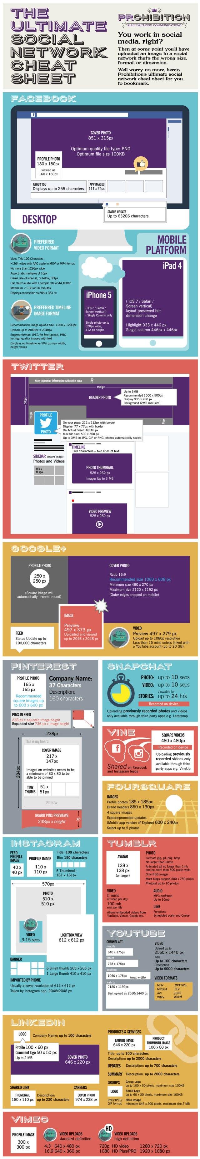 Overzicht afmetingen Social Media afbeeldingen 2015