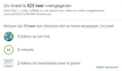 Twitter tweet statistieken